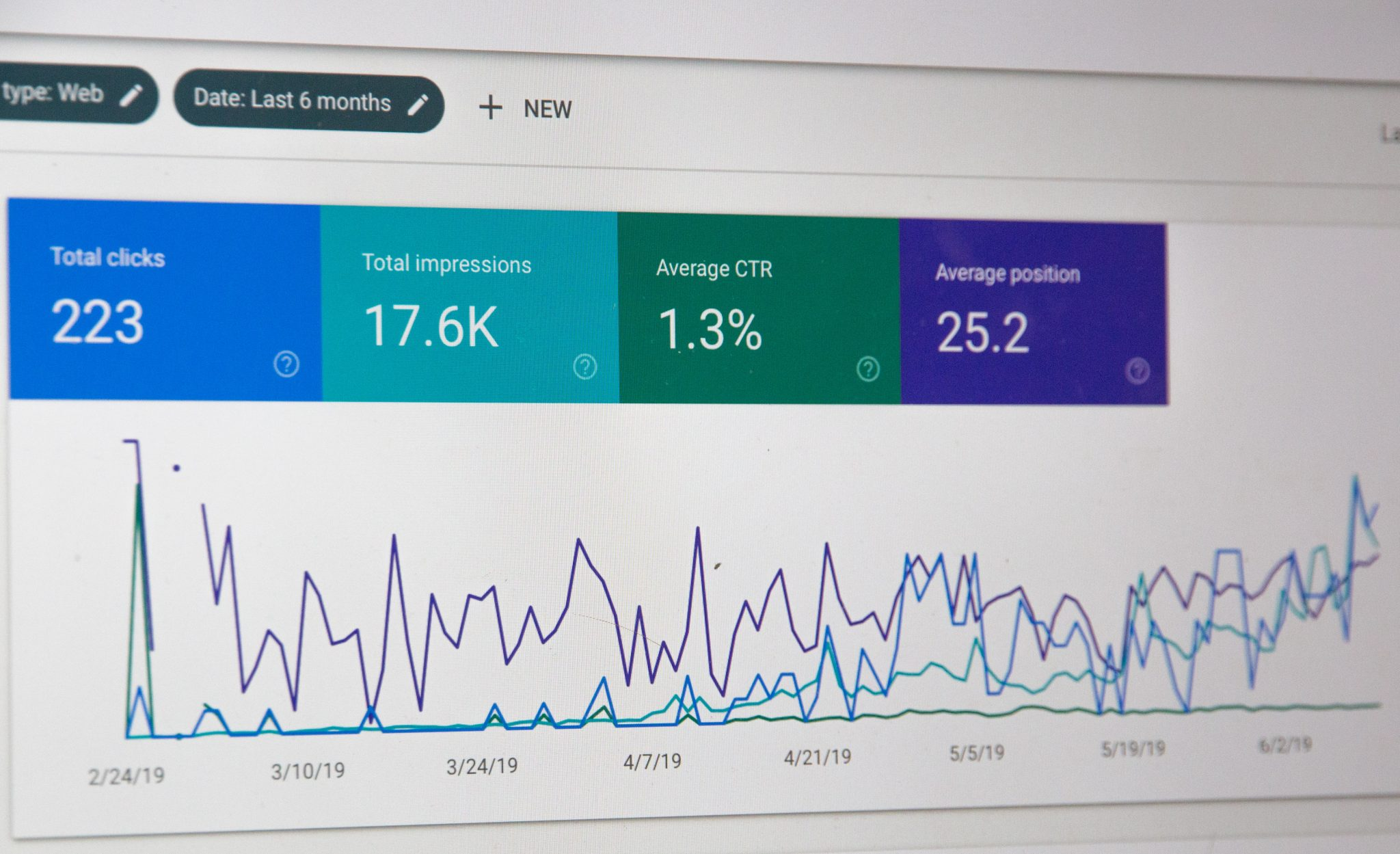 Analytics and data to track the performance of your website